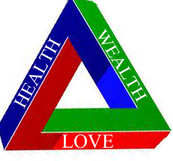 Health Wealth and Love